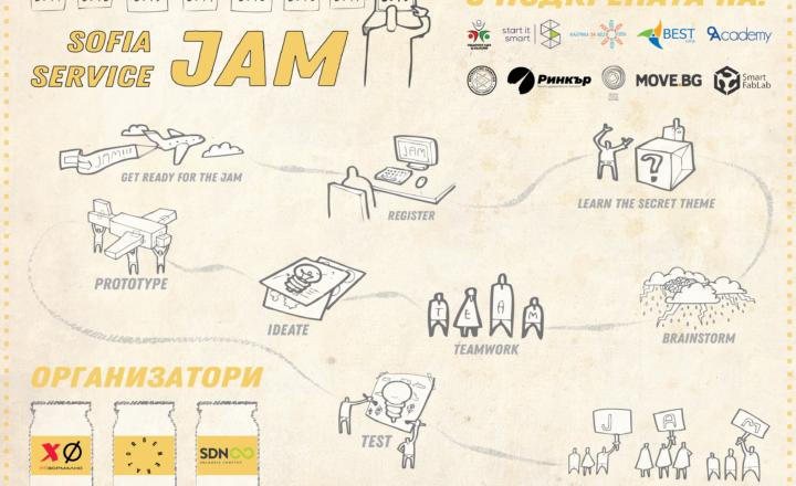 Sofia Service Jam 2018 - Let's jam together! 14
